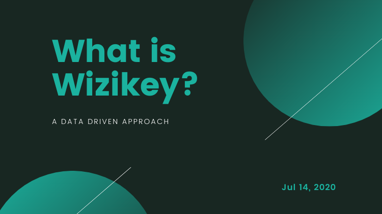 What is Wizikey?