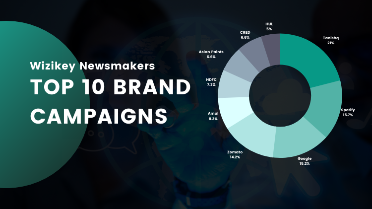 Wizikey Newsmakers | Power Rankings: Top 10 Brand Campaigns