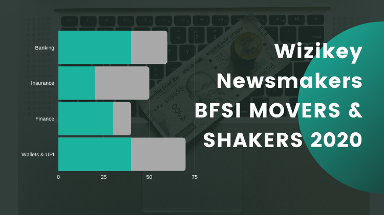 Wizikey Newsmakers | BFSI Movers & Shakers Report 2020